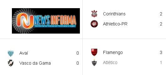 Resultado Dos Jogos De Ontem Do Brasileirao News Informa