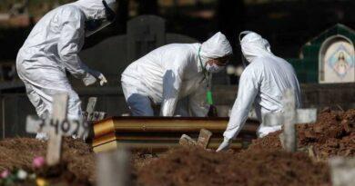 Covid-19: mortes ultrapassam 264 mil e casos chegam a quase 11 milhões